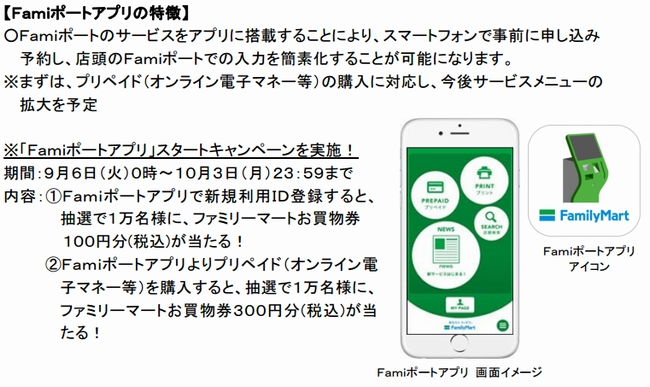 Famiポートアプリ
