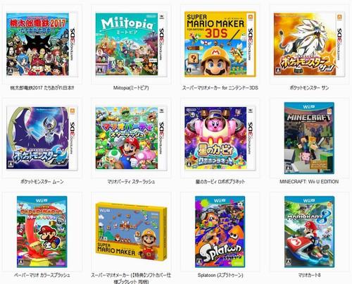 対象のニンテンドー3DS/Wii Uソフトを2本同時に購入すると1,000円オフになるキャンペーンを実施