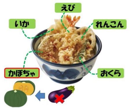 毎月18日は「てんやの日」、サンキュー天丼が390円で食べられる