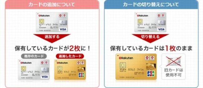 楽天カードの追加の切り替えの違い