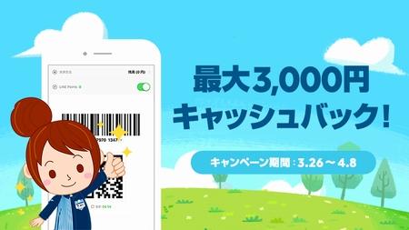LINE Payコードの支払いで最大3000円キャッシュバック