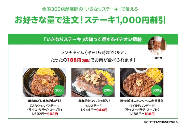 いきなりステーキ クーポン詳細