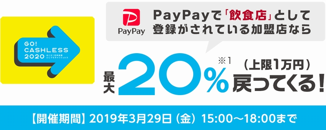 PayPay飲食店キャンペーン