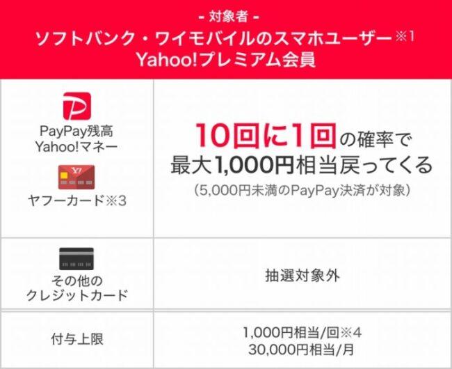 PayPayチャンス内容