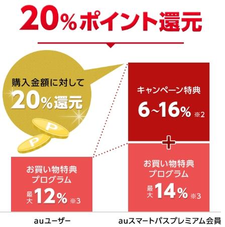 20%還元図
